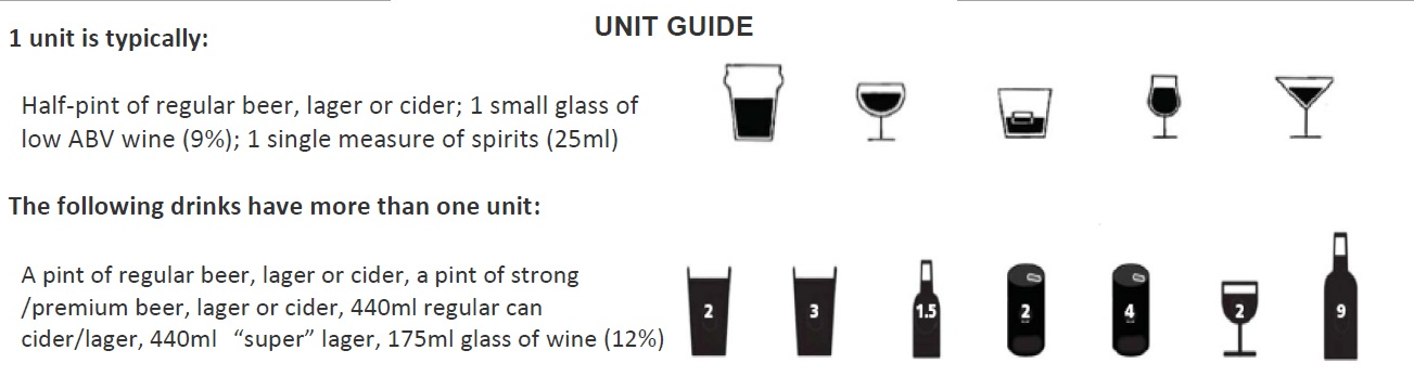 alcohol unit assessment tool